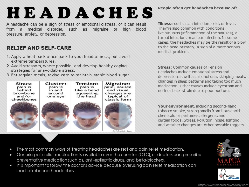 Headache_Poster Online Forms For Medical Colleges on view access, income tax 1040, printable 9 employment, blank printable 2, design access,